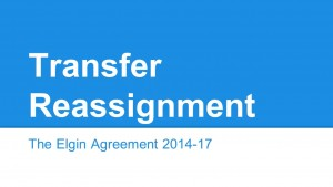 Transfer Reassignment Webinar